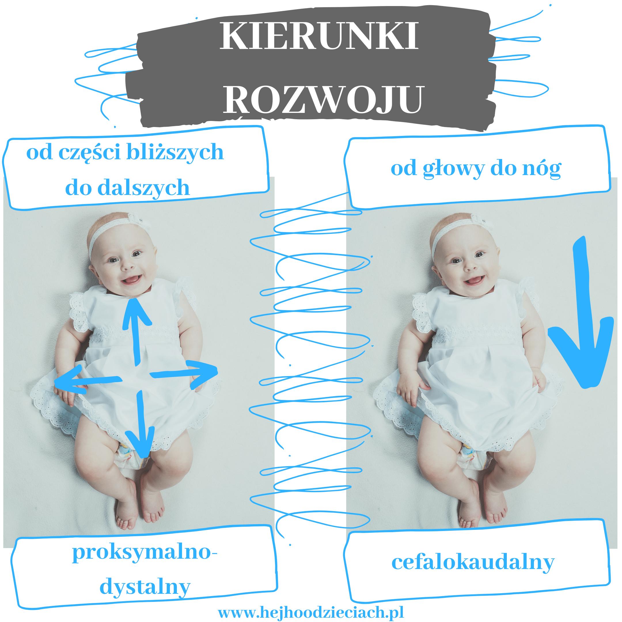 napięcie mięśniowe u niemowlaka